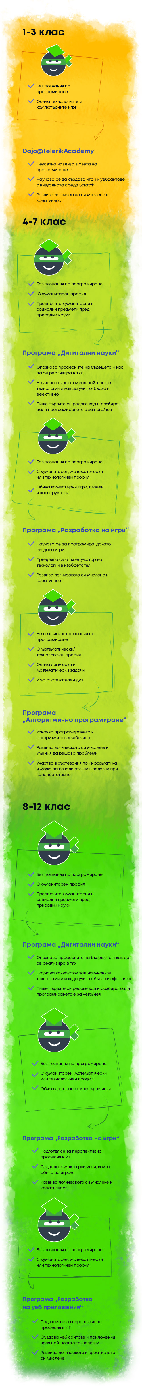 For_Parents_Graphic_Mobile