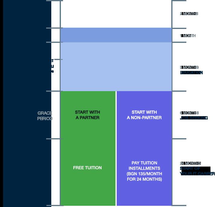 UX-timeline-mobile